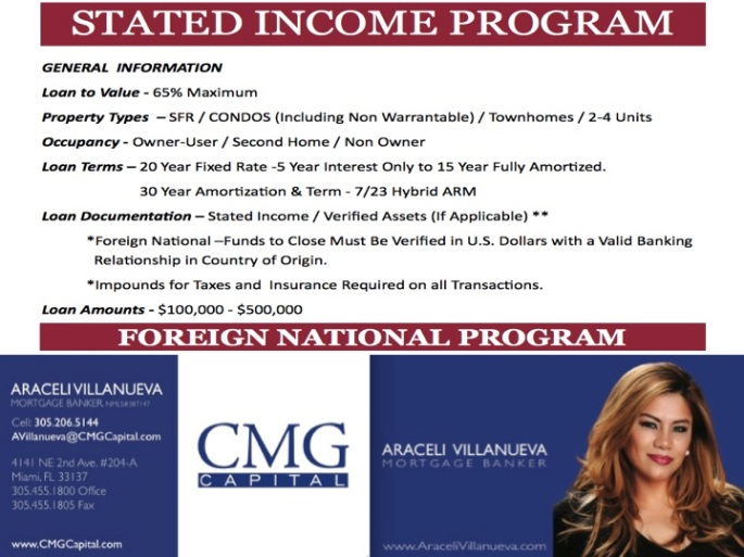 Stated Income