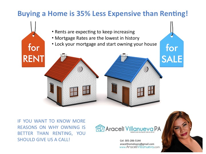 Own vs Rent Flyer