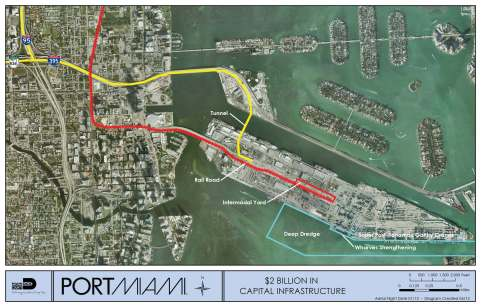 PortMiami/Deep Dredge Project