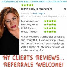Araceli Zillow Review by Luis
